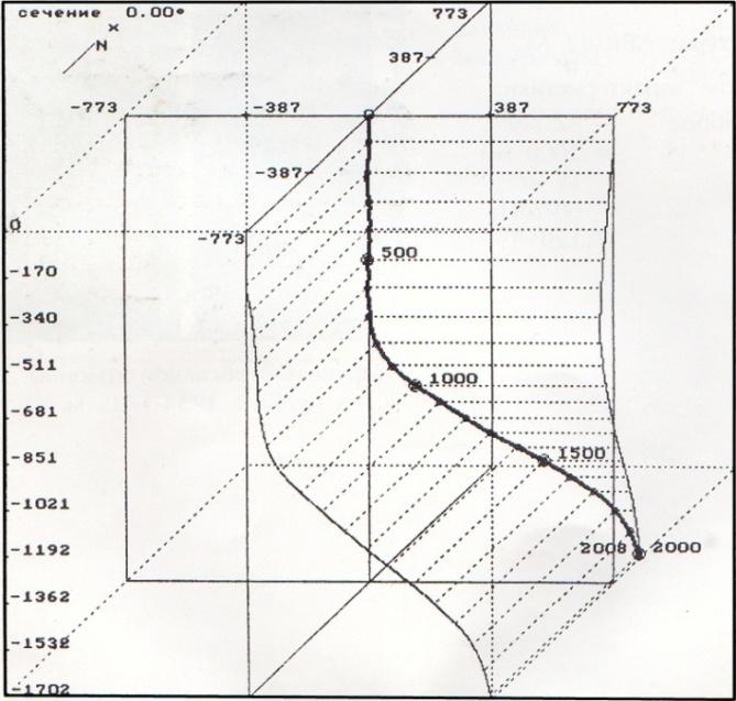 применяется при необходимости определения или уточнения пространственного положения скважины обсаженной колонной металлических труб, в которых измерение магнитных характеристик земного поля, в следствии экранирующего влияния металла, магнитными инклинометрами невозможно.